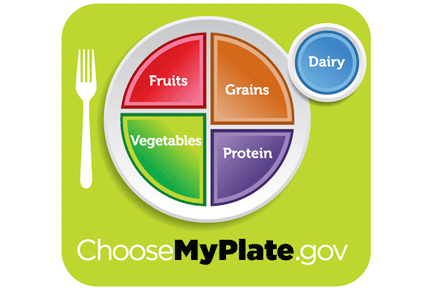 A dietitian's take: goodbye MyPyramid...hello MyPlate.