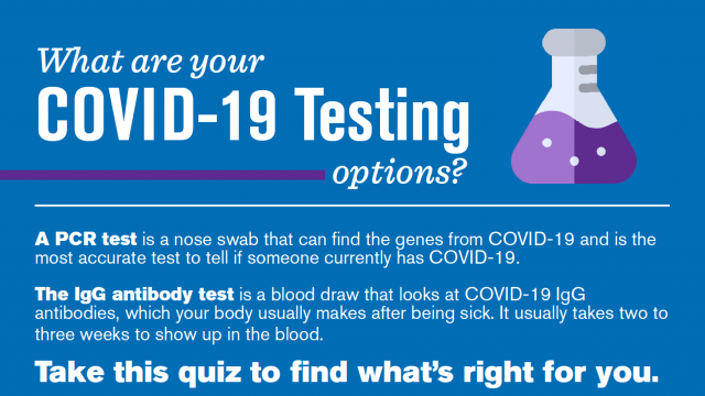 Click the image to view our quiz and find out which testing option is right for you.